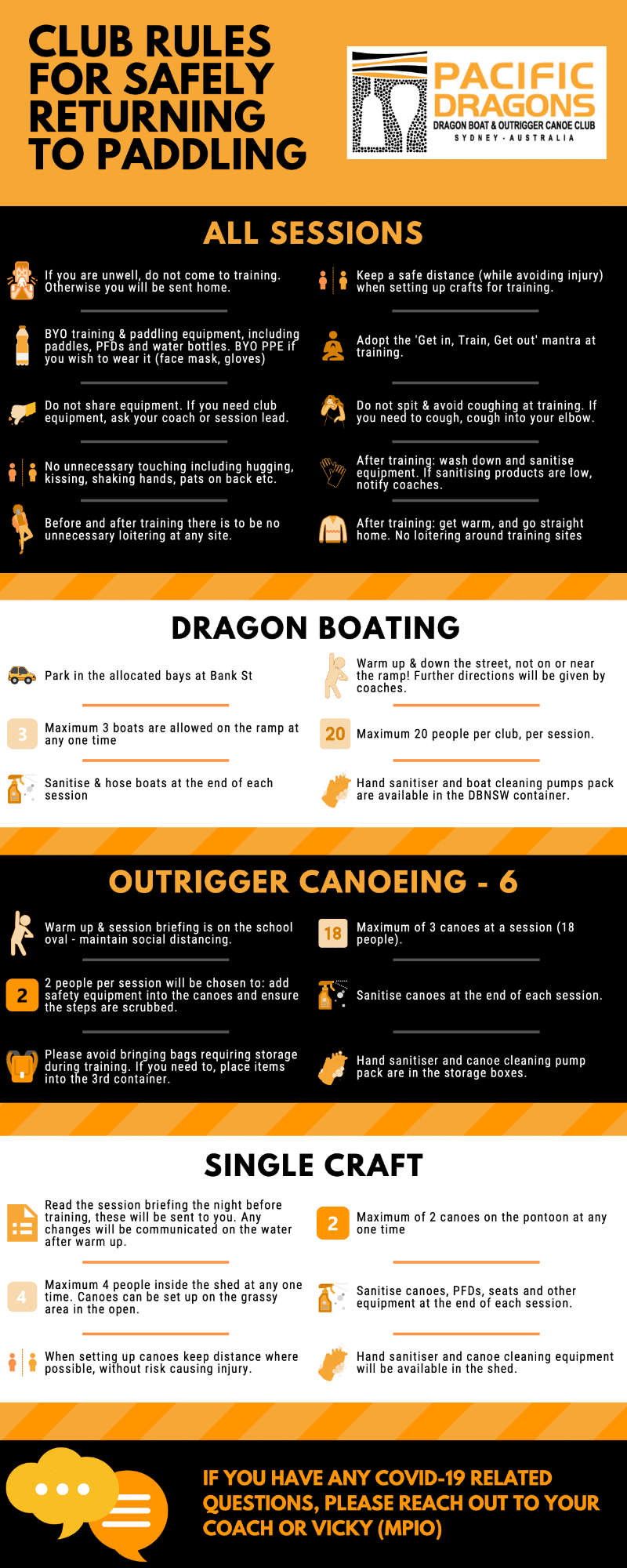 Pacific Dragons Covid-19 back on the water infographic